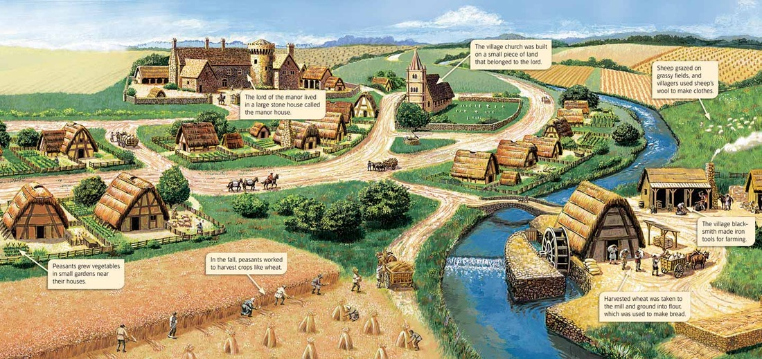 Help on conclusion to essay on Feudalism in Europe during the middle ages?